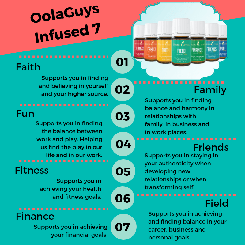 OolaGuys Infused 7 Essential Oils - use to assist with achieving your goals.